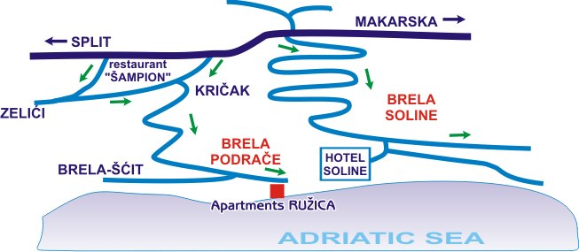 direction instruction to the apartments Ružica in Brela